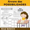 Árvore de Possibilidades - Nível Básico - BNCC