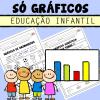 Só Gráficos - Educação Infantil